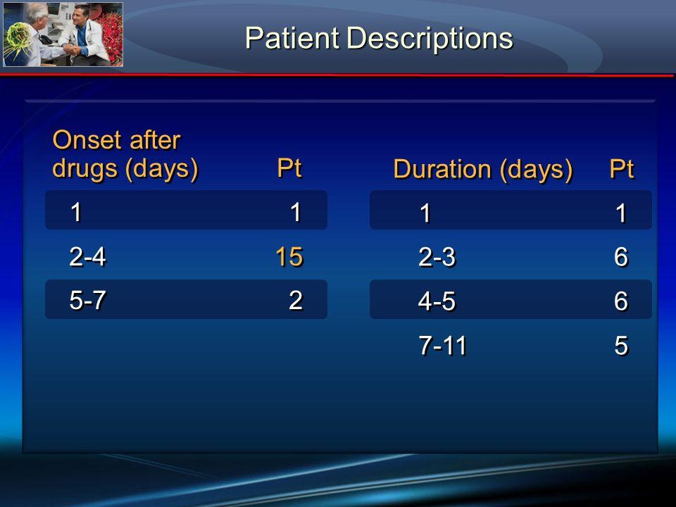 Patient Descriptions Onset after drugs (days)Pt 1 2-415 5-7 2 Onset after drugs (days)Pt 1 2-415 5-7 2 Duration (days)Pt1 2-36 4-56 7-115 Duration (da