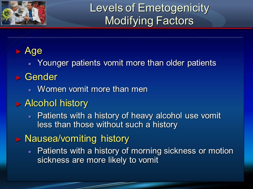 Levels of Emetogenicity Modifying Factors Age Age Younger patients vomit more than older patients Younger patients vomit more than older patients Gend