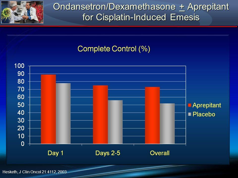 Ondansetron/Dexamethasone + Aprepitant for Cisplatin-Induced Emesis Hesketh, J Clin Oncol 21:4112, 2003