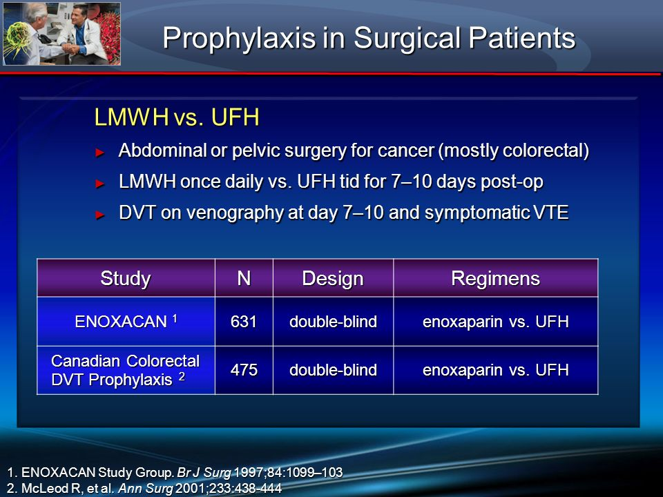 LMWH vs. UFH Abdominal or pelvic surgery for cancer (mostly colorectal) Abdominal or pelvic surgery for cancer (mostly colorectal) LMWH once daily vs.