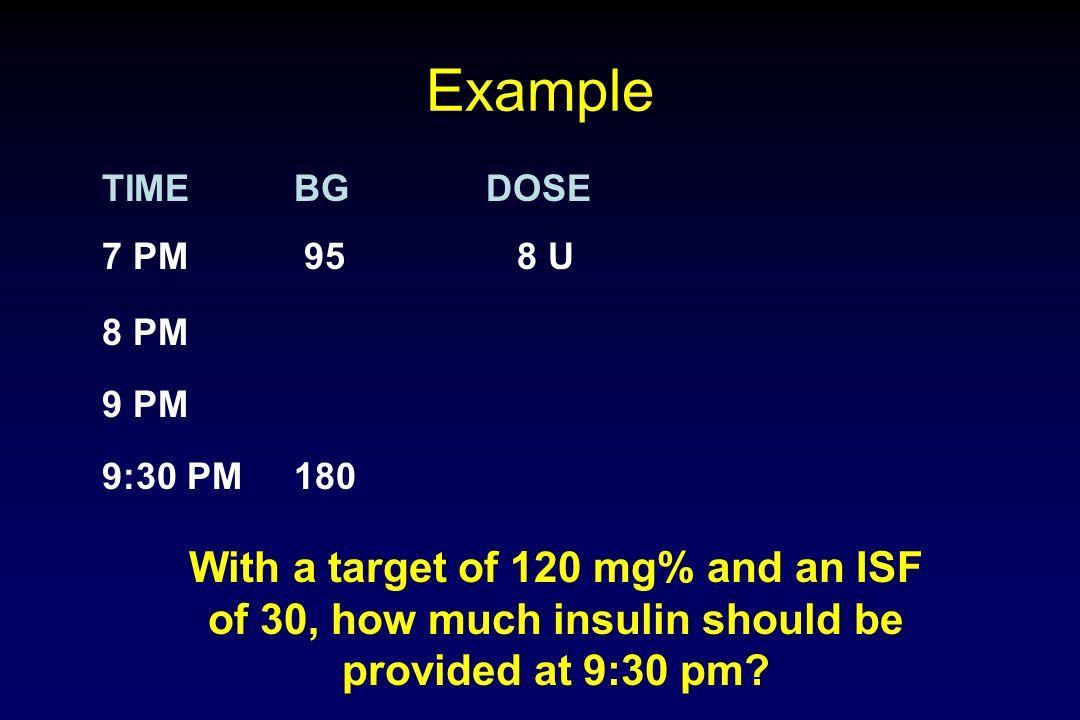Example TIMEBGDOSE 7 PM 95 8 U 8 PM 9 PM 9:30 PM180 IOB 7.2 U 5.0 U 4.0 U 10:00 PM 210 3.2 U NOW what should be done with the insulin?