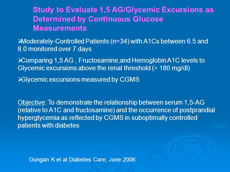 Study to Evaluate 1,5 AG/Glycemic Excursions as Determined by Continuous Glucose Measurements Moderately-Controlled Patients (n=34) with A1Cs between 6.5 and 8.0 monitored over 7 days Comparing 1,5 AG, Fructosamine,and Hemoglobin A1C levels to Glycemic excursions above the renal threshold (> 180 mg/dl) Glycemic excursions measured by CGMS Objective: To demonstrate the relationship between serum 1,5-AG (relative to A1C and fructosamine) and the occurrence of postprandial hyperglycemia as reflected by CGMS in suboptimally controlled patients with diabetes Dungan K et al Diabetes Care; June 2006