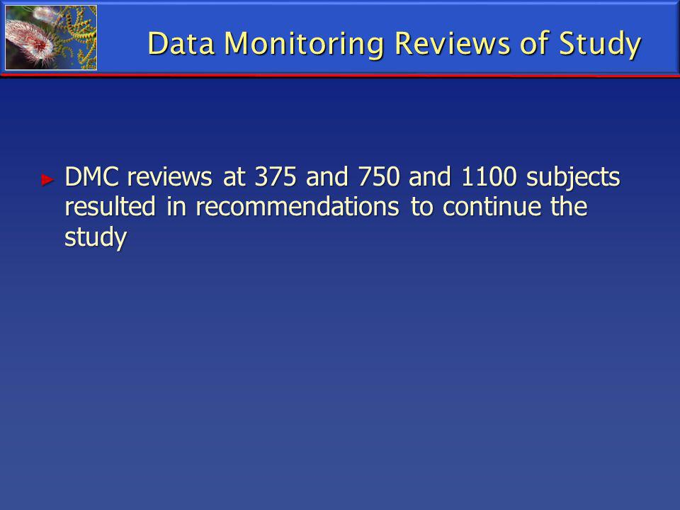 Data Monitoring Reviews of Study DMC reviews at 375 and 750 and 1100 subjects resulted in recommendations to continue the study DMC reviews at 375 and