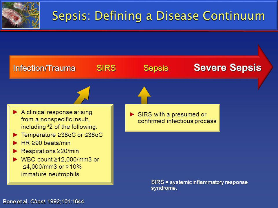 ACCESS Trial: P3 Eritoran Trial A Phase 3, Multicenter, Randomized, Double- Blind, Placebo-Controlled Study Evaluating Eritoran Tetrasodium in Patients with Severe Sepsis: Can Inhibition of TL-4 Improve All- Cause Mortality in Patients with Severe Sepsis 159 worldwide study locations 159 worldwide study locations 2000 patients enrolled in trial 2000 patients enrolled in trial Contr olled Comparison of Eritoran Tetrasodium and Placebo in Patients with Severe Sepsis Controlled Comparison of Eritoran Tetrasodium and Placebo in Patients with Severe Sepsis