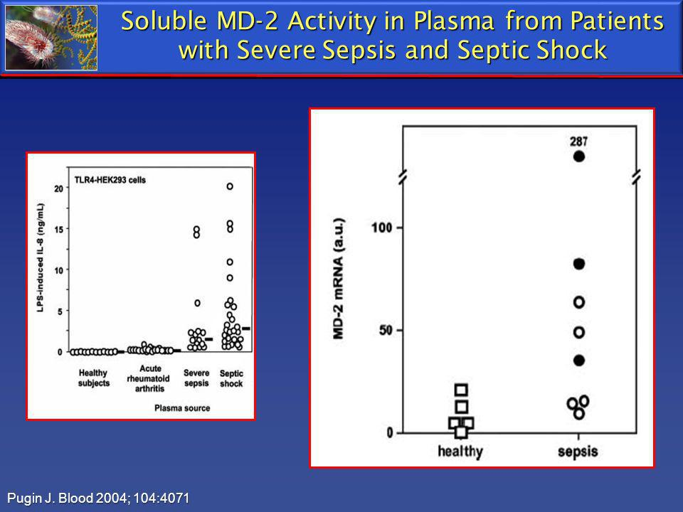Pugin J. Blood 2004; 104:4071 Soluble MD-2 Activity in Plasma from Patients with Severe Sepsis and Septic Shock