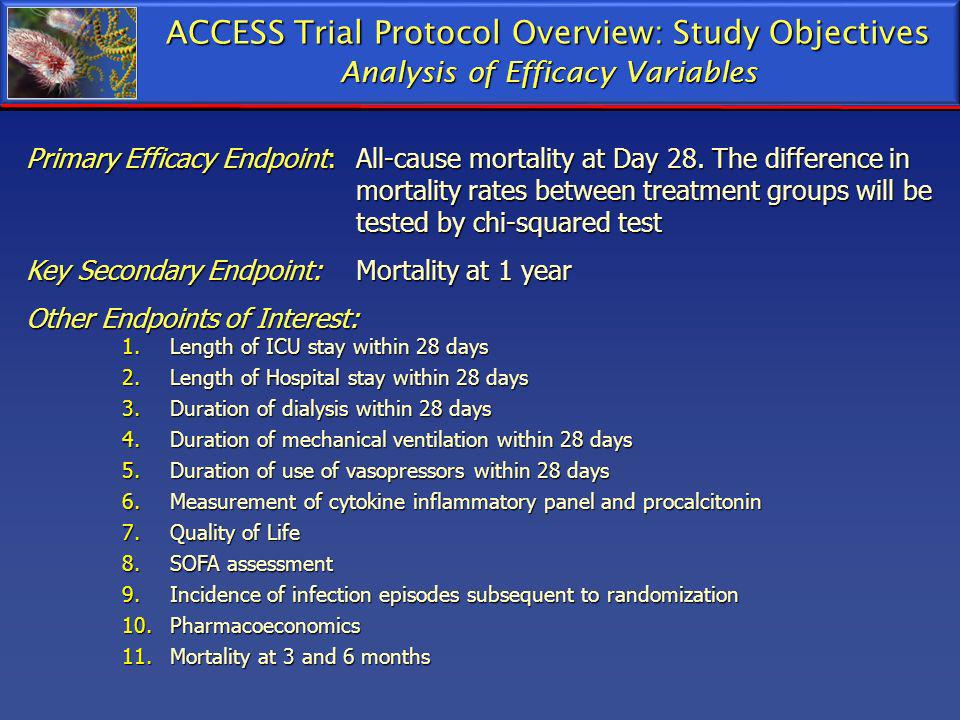 ACCESS Trial Protocol Overview: Study Objectives Analysis of Efficacy Variables Primary Efficacy Endpoint: All-cause mortality at Day 28. The differen