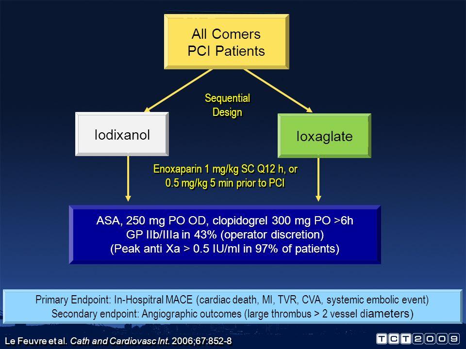 Iohexol (Omnigraf) vs Ioxaglate (Hexabrix) For PTCA In-Lab Angiographic Thrombus P < 0.005 Esplugas et al. Am J Cardiol 1991;68:1020-4