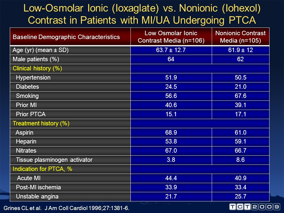 Antithrombotic and Anticoagulant Properties of Ioxaglate Interface of ioxaglate with thrombosis generation Ioxaglate, does not activate resting platel