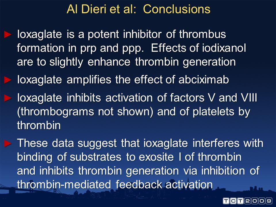 Abciximab + Iodixanol or Ioxaglate Al Dieri R et al. J of Thombosis and Hemostasis, 2003, 1:269-274 Al Dieri R et al. J of Thombosis and Hemostasis, 2