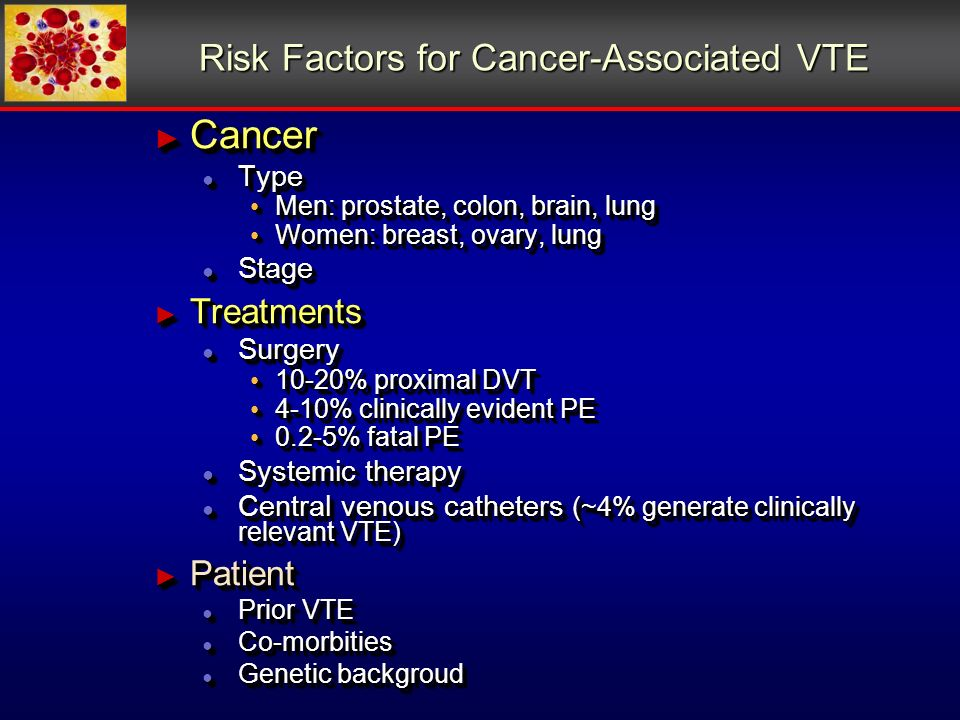 Risk Factors for Cancer-Associated VTE Cancer Cancer Type Type Men: prostate, colon, brain, lung Men: prostate, colon, brain, lung Women: breast, ovary, lung Women: breast, ovary, lung Stage Stage Treatments Treatments Surgery Surgery 10-20% proximal DVT 10-20% proximal DVT 4-10% clinically evident PE 4-10% clinically evident PE 0.2-5% fatal PE 0.2-5% fatal PE Systemic therapy Systemic therapy Central venous catheters (~4% generate clinically relevant VTE) Central venous catheters (~4% generate clinically relevant VTE) Patient Patient Prior VTE Prior VTE Co-morbities Co-morbities Genetic backgroud Genetic backgroud Cancer Cancer Type Type Men: prostate, colon, brain, lung Men: prostate, colon, brain, lung Women: breast, ovary, lung Women: breast, ovary, lung Stage Stage Treatments Treatments Surgery Surgery 10-20% proximal DVT 10-20% proximal DVT 4-10% clinically evident PE 4-10% clinically evident PE 0.2-5% fatal PE 0.2-5% fatal PE Systemic therapy Systemic therapy Central venous catheters (~4% generate clinically relevant VTE) Central venous catheters (~4% generate clinically relevant VTE) Patient Patient Prior VTE Prior VTE Co-morbities Co-morbities Genetic backgroud Genetic backgroud