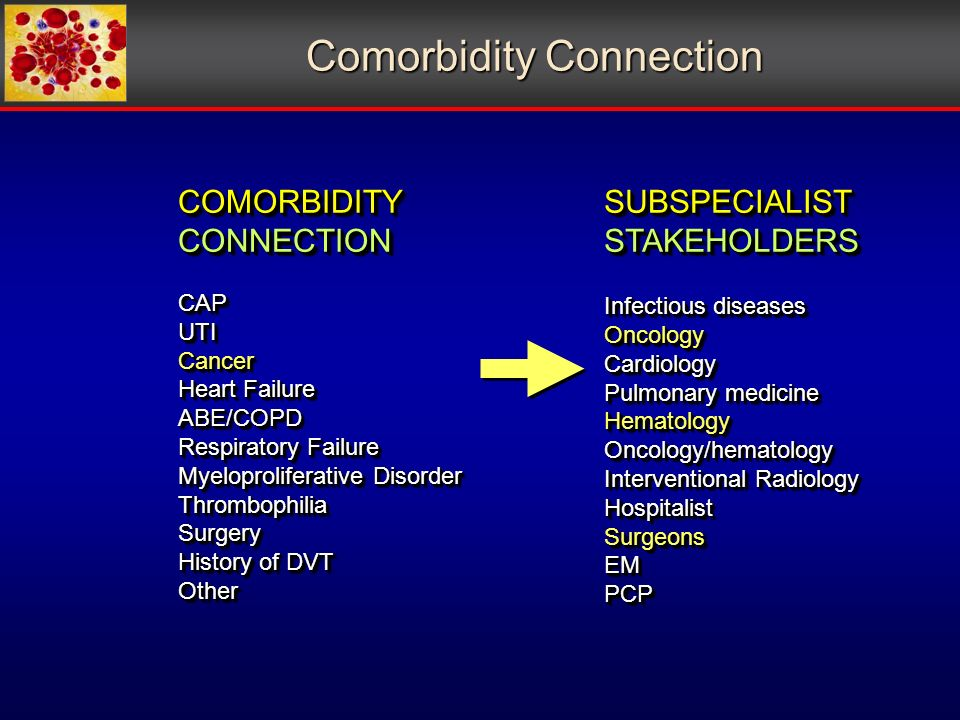 COMORBIDITYCONNECTIONCAPUTICancer Heart Failure ABE/COPD Respiratory Failure Myeloproliferative Disorder ThrombophiliaSurgery History of DVT OtherCOMORBIDITYCONNECTIONCAPUTICancer Heart Failure ABE/COPD Respiratory Failure Myeloproliferative Disorder ThrombophiliaSurgery History of DVT OtherSUBSPECIALISTSTAKEHOLDERS Infectious diseases OncologyCardiology Pulmonary medicine HematologyOncology/hematology Interventional Radiology HospitalistSurgeonsEMPCPSUBSPECIALISTSTAKEHOLDERS Infectious diseases OncologyCardiology Pulmonary medicine HematologyOncology/hematology Interventional Radiology HospitalistSurgeonsEMPCP Comorbidity Connection