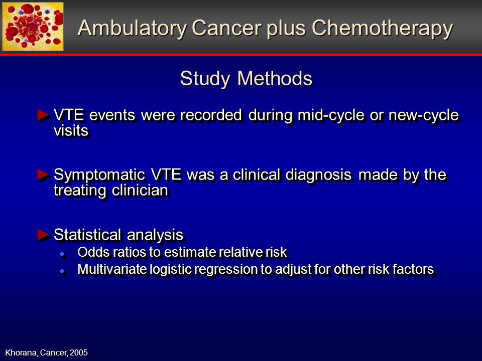 Ambulatory Cancer plus Chemotherapy VTE events were recorded during mid-cycle or new-cycle visits VTE events were recorded during mid-cycle or new-cycle visits Symptomatic VTE was a clinical diagnosis made by the treating clinician Symptomatic VTE was a clinical diagnosis made by the treating clinician Statistical analysis Statistical analysis Odds ratios to estimate relative risk Odds ratios to estimate relative risk Multivariate logistic regression to adjust for other risk factors Multivariate logistic regression to adjust for other risk factors VTE events were recorded during mid-cycle or new-cycle visits VTE events were recorded during mid-cycle or new-cycle visits Symptomatic VTE was a clinical diagnosis made by the treating clinician Symptomatic VTE was a clinical diagnosis made by the treating clinician Statistical analysis Statistical analysis Odds ratios to estimate relative risk Odds ratios to estimate relative risk Multivariate logistic regression to adjust for other risk factors Multivariate logistic regression to adjust for other risk factors Khorana, Cancer, 2005 Study Methods Study Methods