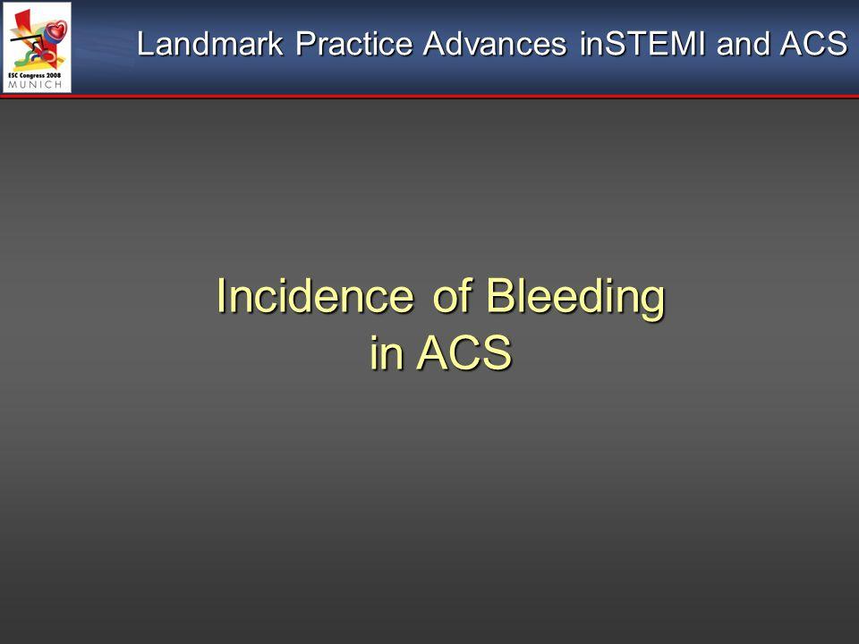 Incidence of Bleeding in ACS Landmark Practice Advances inSTEMI and ACS