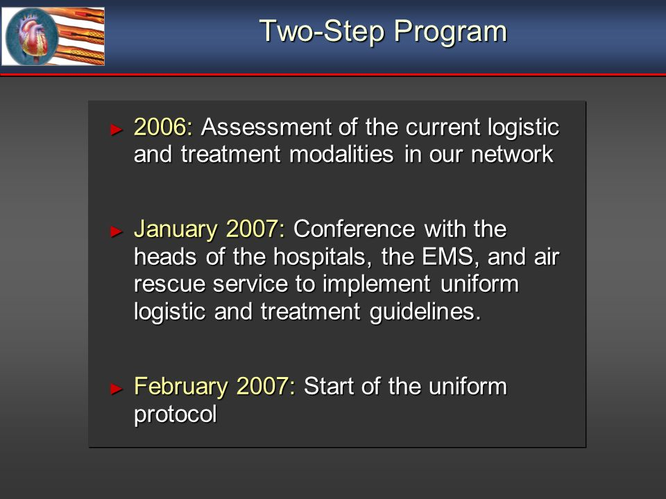 Two-Step Program 2006: Assessment of the current logistic and treatment modalities in our network 2006: Assessment of the current logistic and treatment modalities in our network January 2007: Conference with the heads of the hospitals, the EMS, and air rescue service to implement uniform logistic and treatment guidelines.