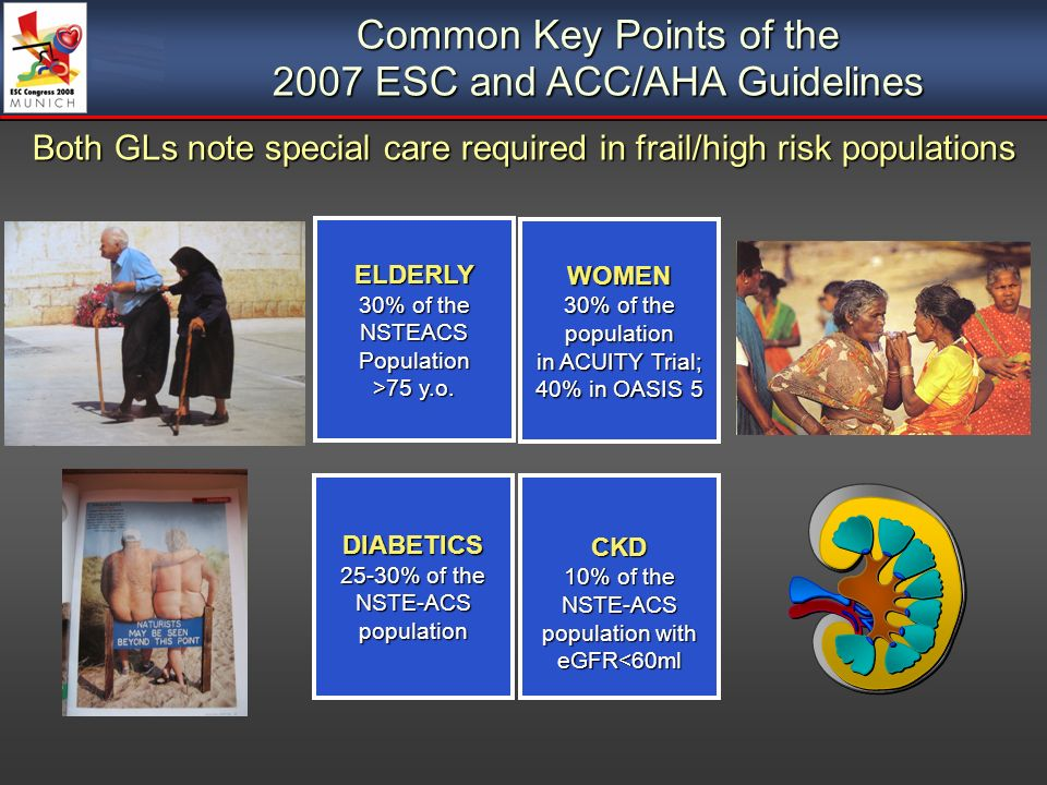 Both GLs note special care required in frail/high risk populations Common Key Points of the 2007 ESC and ACC/AHA Guidelines ELDERLY 30% of the NSTEACSPopulation >75 y.o.