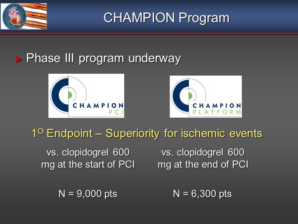 CHAMPION Program Phase III program underway Phase III program underway 1 O Endpoint – Superiority for ischemic events vs. clopidogrel 600 mg at the st