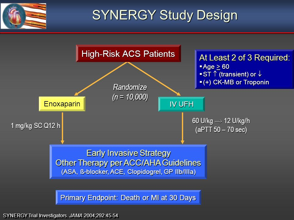 Randomize (n = 10,000) 60 U/kg 12 U/kg/h (aPTT 50 – 70 sec) 1 mg/kg SC Q12 h SYNERGY Trial Investigators. JAMA 2004;292:45-54 Primary Endpoint: Death
