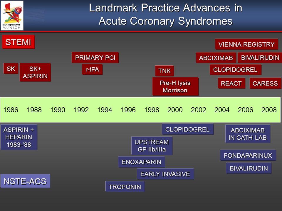 NSTE-ACS STEMI TROPONIN SK Landmark Practice Advances in Acute Coronary Syndromes SK+ASPIRIN r-tPA TNK Pre-H lysis Morrison PRIMARY PCI ABCIXIMAB CLOP