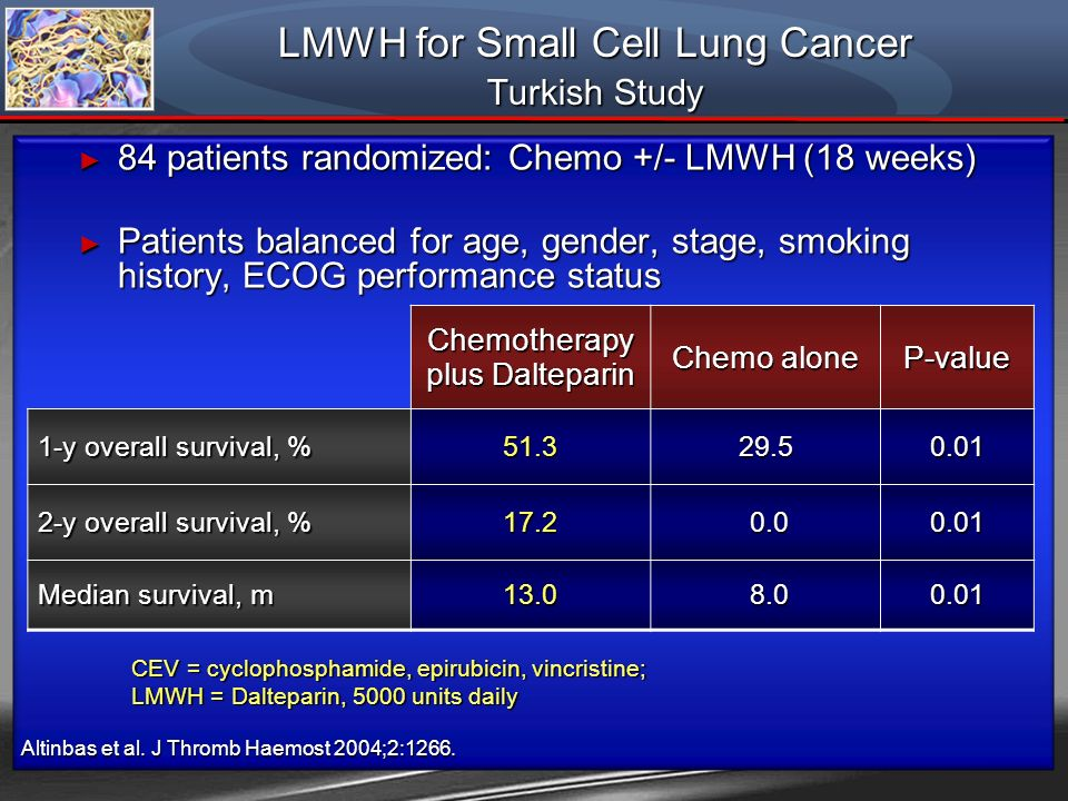 84 patients randomized: Chemo +/- LMWH (18 weeks) 84 patients randomized: Chemo +/- LMWH (18 weeks) Patients balanced for age, gender, stage, smoking