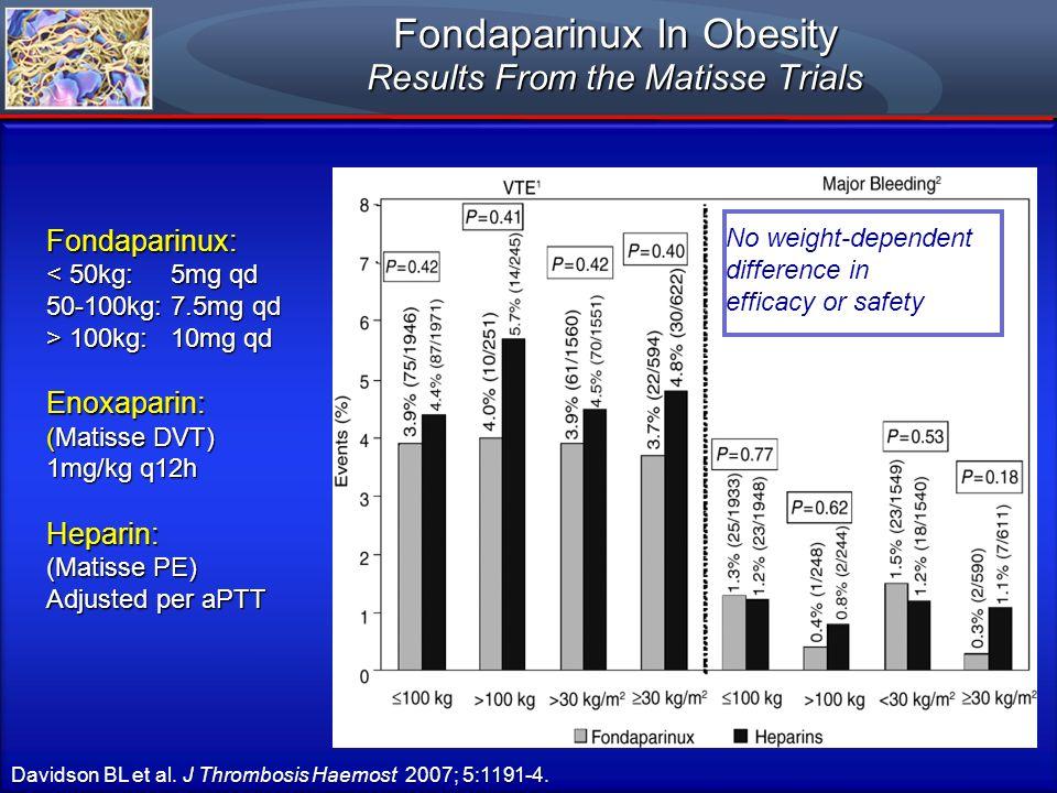 Fondaparinux In Obesity Results From the Matisse Trials Davidson BL et al. J Thrombosis Haemost 2007; 5:1191-4. Fondaparinux: < 50kg: 5mg qd 50-100kg:
