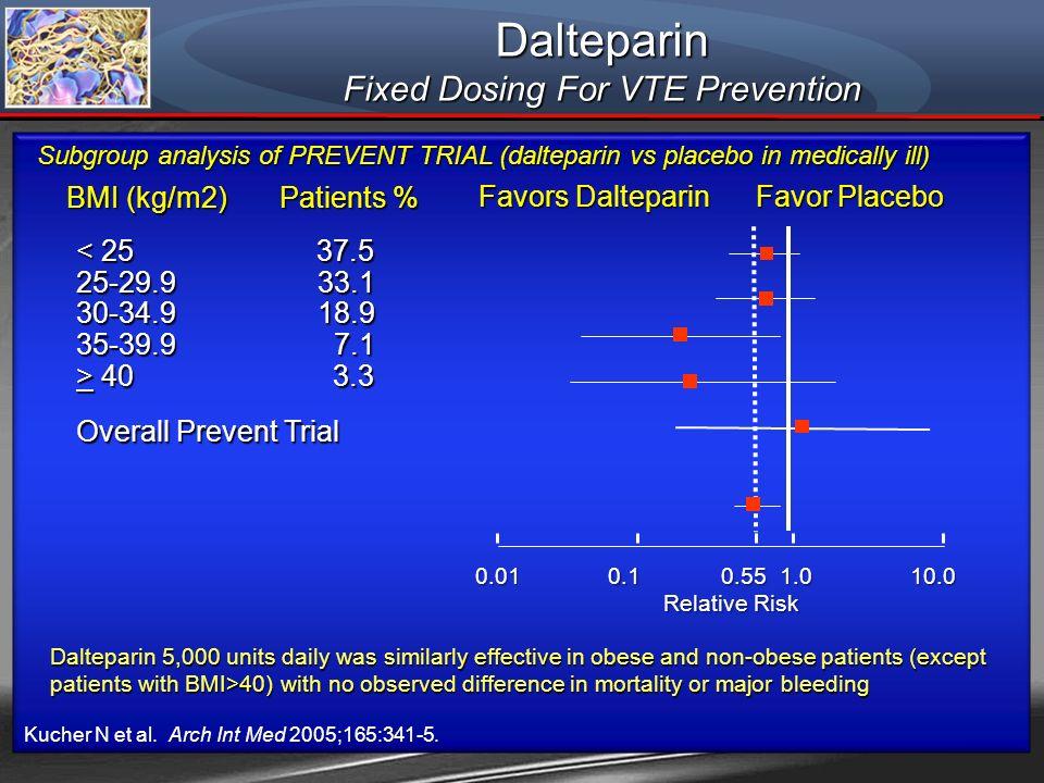 Kucher N et al. Arch Int Med 2005;165:341-5. 0.010.10.551.010.0 Favors Dalteparin Favor Placebo Relative Risk < 25 37.5 25-29.9 33.1 30-34.9 18.9 35-3