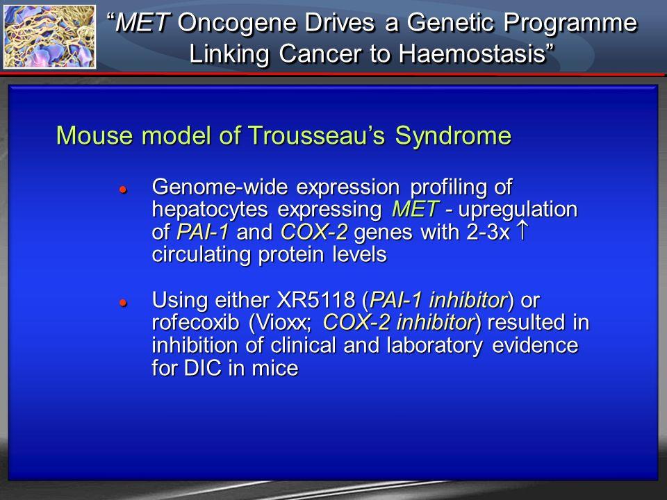 MET Oncogene Drives a Genetic Programme Linking Cancer to HaemostasisMET Oncogene Drives a Genetic Programme Linking Cancer to Haemostasis Mouse model