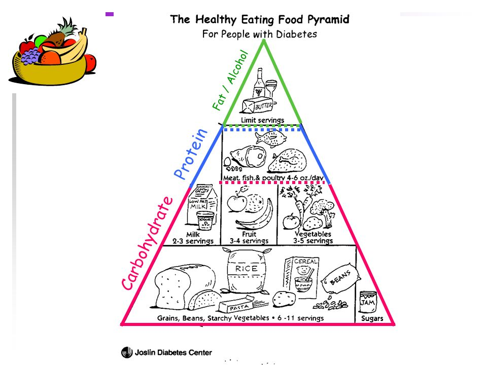 General Guidelines u Choose Healthy Foods – limit fat - especially saturated fat – follow the pyramid u Be Consistent – meal times -dont skip meals –