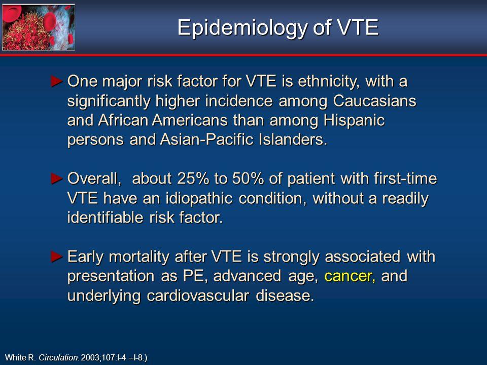 Epidemiology of VTE White R.Circulation.