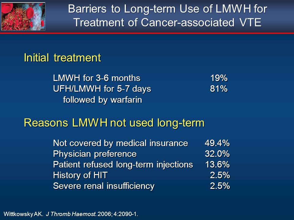 Barriers to Long-term Use of LMWH for Treatment of Cancer-associated VTE Wittkowsky AK. J Thromb Haemost. 2006; 4:2090-1. Initial treatment LMWH for 3