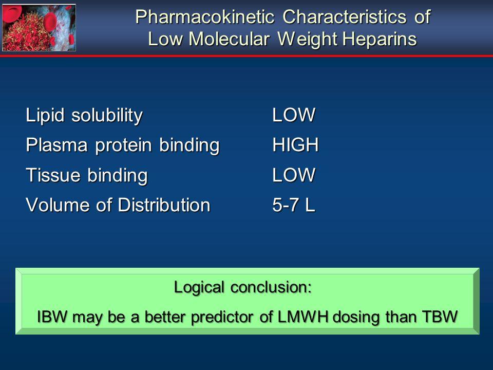 Pharmacokinetic Characteristics of Low Molecular Weight Heparins Lipid solubilityLOW Plasma protein bindingHIGH Tissue bindingLOW Volume of Distributi