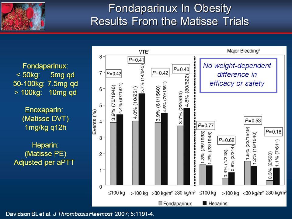 Fondaparinux In Obesity Results From the Matisse Trials Davidson BL et al.