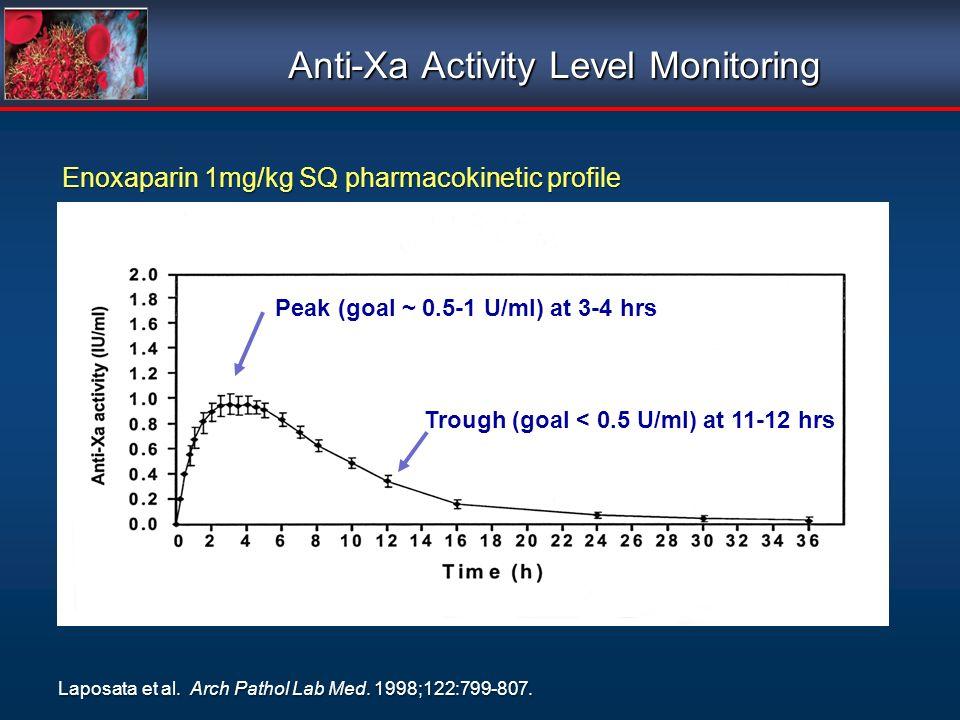 Anti-Xa Activity Level Monitoring Enoxaparin 1mg/kg SQ pharmacokinetic profile Peak (goal ~ 0.5-1 U/ml) at 3-4 hrs Trough (goal < 0.5 U/ml) at 11-12 h