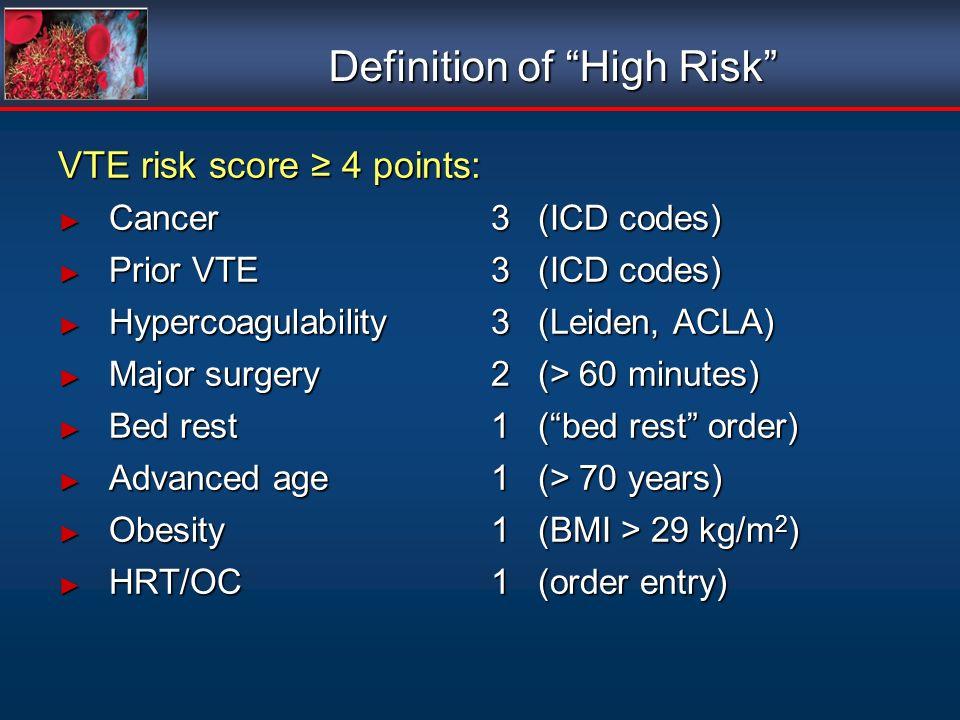 Definition of High Risk VTE risk score 4 points: Cancer3(ICD codes) Cancer3(ICD codes) Prior VTE3(ICD codes) Prior VTE3(ICD codes) Hypercoagulability3(Leiden, ACLA) Hypercoagulability3(Leiden, ACLA) Major surgery2(> 60 minutes) Major surgery2(> 60 minutes) Bed rest1(bed rest order) Bed rest1(bed rest order) Advanced age1(> 70 years) Advanced age1(> 70 years) Obesity1(BMI > 29 kg/m 2 ) Obesity1(BMI > 29 kg/m 2 ) HRT/OC1(order entry) HRT/OC1(order entry) VTE risk score 4 points: Cancer3(ICD codes) Cancer3(ICD codes) Prior VTE3(ICD codes) Prior VTE3(ICD codes) Hypercoagulability3(Leiden, ACLA) Hypercoagulability3(Leiden, ACLA) Major surgery2(> 60 minutes) Major surgery2(> 60 minutes) Bed rest1(bed rest order) Bed rest1(bed rest order) Advanced age1(> 70 years) Advanced age1(> 70 years) Obesity1(BMI > 29 kg/m 2 ) Obesity1(BMI > 29 kg/m 2 ) HRT/OC1(order entry) HRT/OC1(order entry)