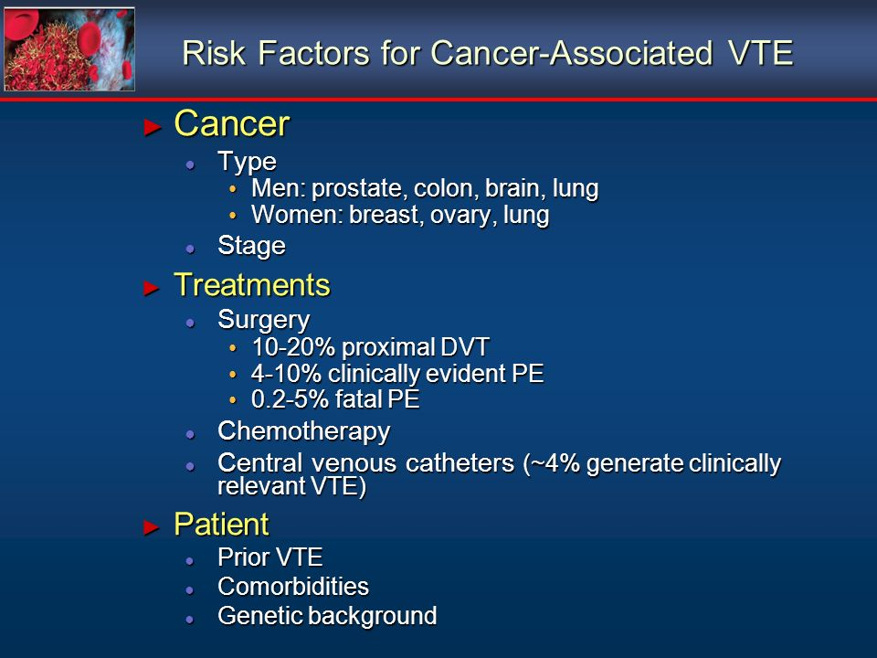 Risk Factors for Cancer-Associated VTE Cancer Cancer Type Type Men: prostate, colon, brain, lung Men: prostate, colon, brain, lung Women: breast, ovary, lung Women: breast, ovary, lung Stage Stage Treatments Treatments Surgery Surgery 10-20% proximal DVT 10-20% proximal DVT 4-10% clinically evident PE 4-10% clinically evident PE 0.2-5% fatal PE 0.2-5% fatal PE Chemotherapy Chemotherapy Central venous catheters (~4% generate clinically relevant VTE) Central venous catheters (~4% generate clinically relevant VTE) Patient Patient Prior VTE Prior VTE Comorbidities Comorbidities Genetic background Genetic background Cancer Cancer Type Type Men: prostate, colon, brain, lung Men: prostate, colon, brain, lung Women: breast, ovary, lung Women: breast, ovary, lung Stage Stage Treatments Treatments Surgery Surgery 10-20% proximal DVT 10-20% proximal DVT 4-10% clinically evident PE 4-10% clinically evident PE 0.2-5% fatal PE 0.2-5% fatal PE Chemotherapy Chemotherapy Central venous catheters (~4% generate clinically relevant VTE) Central venous catheters (~4% generate clinically relevant VTE) Patient Patient Prior VTE Prior VTE Comorbidities Comorbidities Genetic background Genetic background