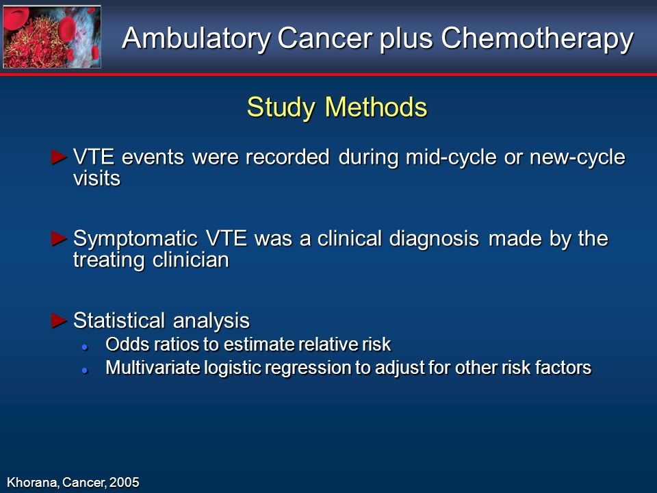 Ambulatory Cancer plus Chemotherapy VTE events were recorded during mid-cycle or new-cycle visits VTE events were recorded during mid-cycle or new-cyc
