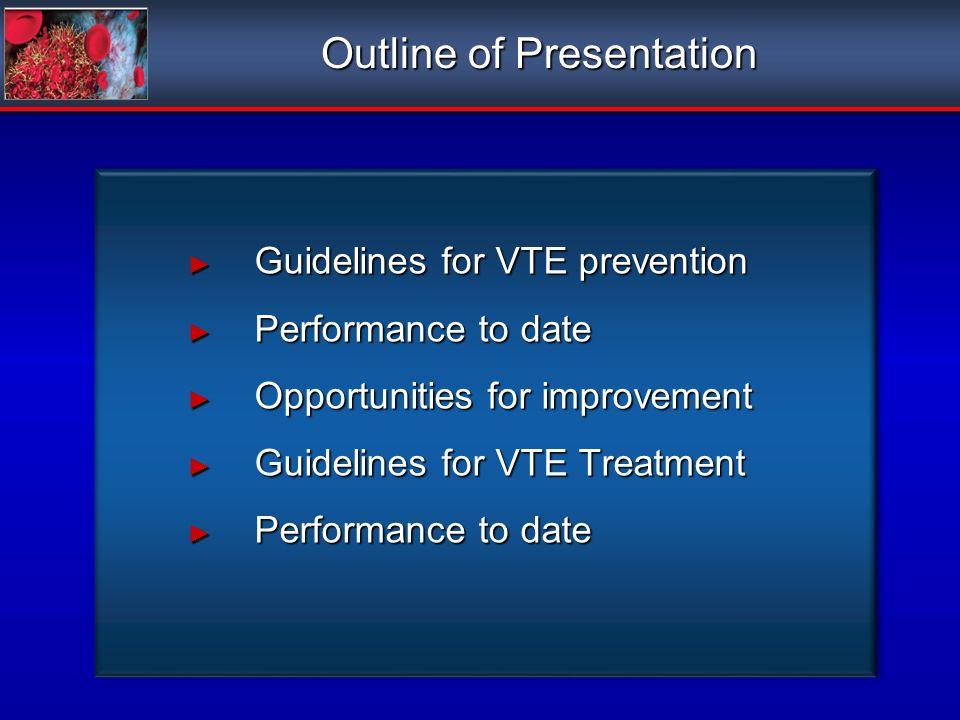 Outline of Presentation Guidelines for VTE prevention Guidelines for VTE prevention Performance to date Performance to date Opportunities for improvem