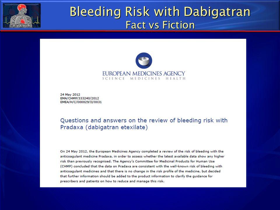 Bleeding Risk with Dabigatran Fact vs Fiction