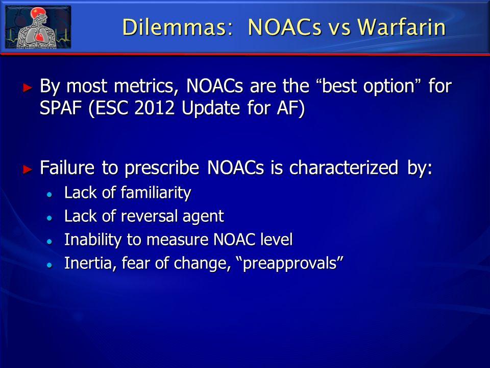 Dilemmas: NOACs vs Warfarin By most metrics, NOACs are the best option for SPAF (ESC 2012 Update for AF) By most metrics, NOACs are the best option fo