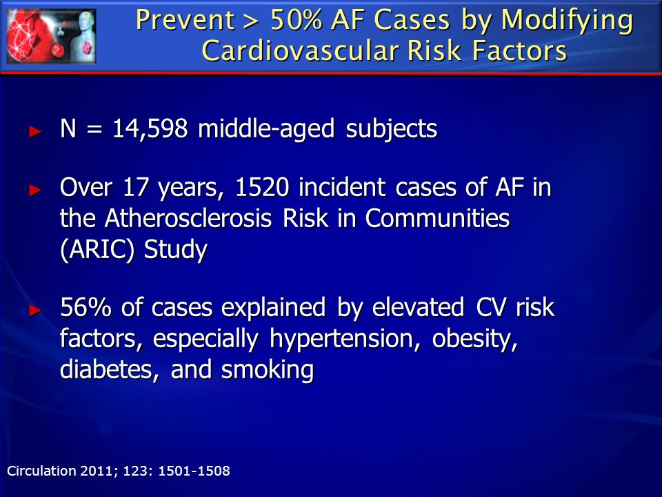 Prevent > 50% AF Cases by Modifying Cardiovascular Risk Factors N = 14,598 middle-aged subjects N = 14,598 middle-aged subjects Over 17 years, 1520 in