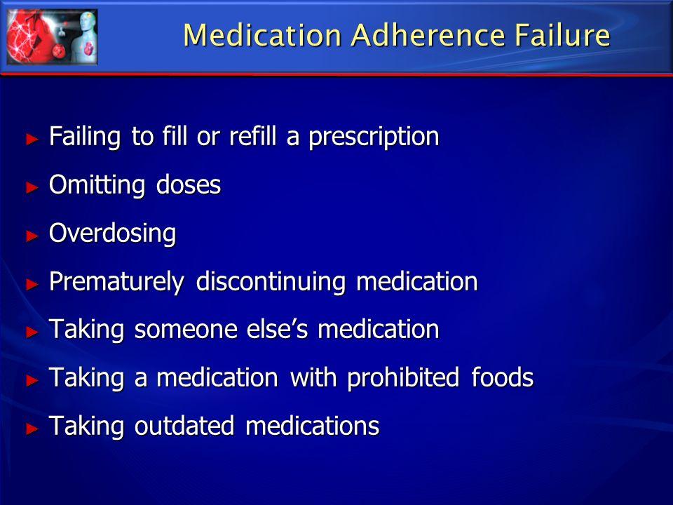 Medication Adherence Failure Failing to fill or refill a prescription Failing to fill or refill a prescription Omitting doses Omitting doses Overdosin