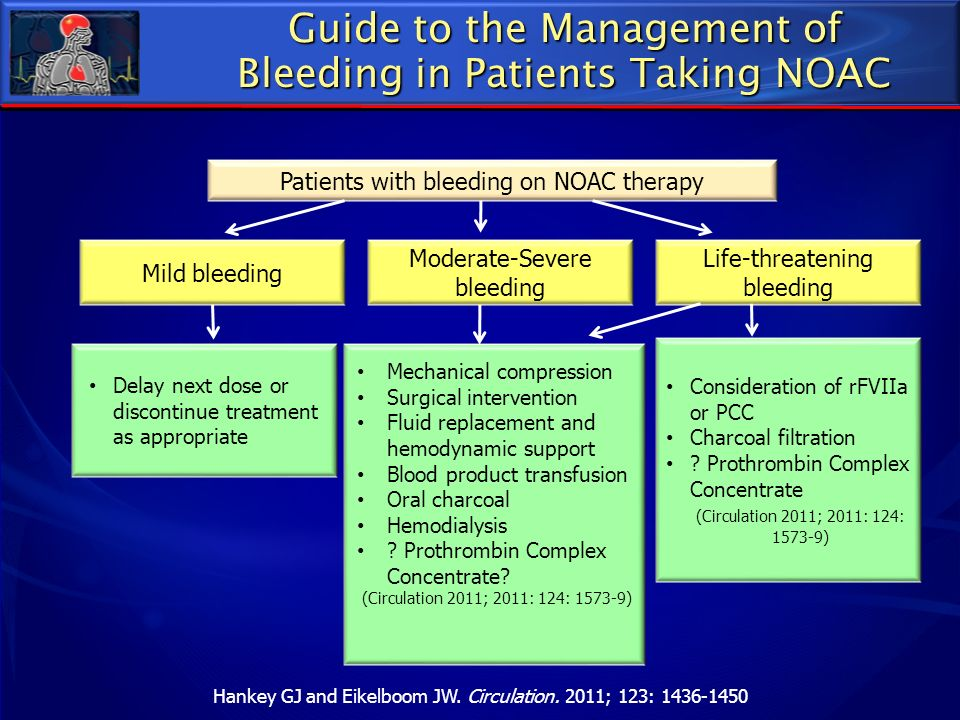 Guide to the Management of Bleeding in Patients Taking NOAC Hankey GJ and Eikelboom JW. Circulation. 2011; 123: 1436-1450 Patients with bleeding on NO