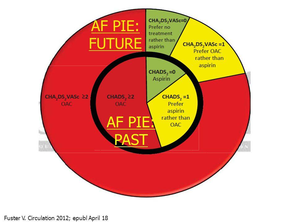 AF PIE: FUTURE AF PIE: PAST Fuster V. Circulation 2012; epubl April 18