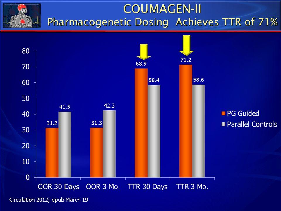 COUMAGEN-II Pharmacogenetic Dosing Achieves TTR of 71% Circulation 2012; epub March 19