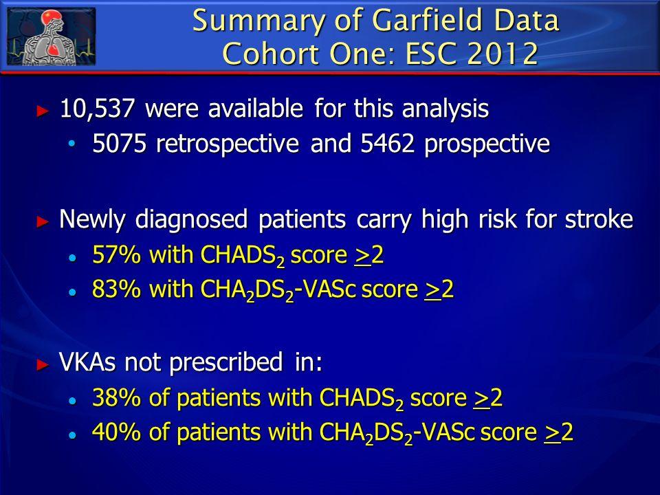 Summary of Garfield Data Cohort One: ESC 2012 10,537 were available for this analysis 10,537 were available for this analysis 5075 retrospective and 5