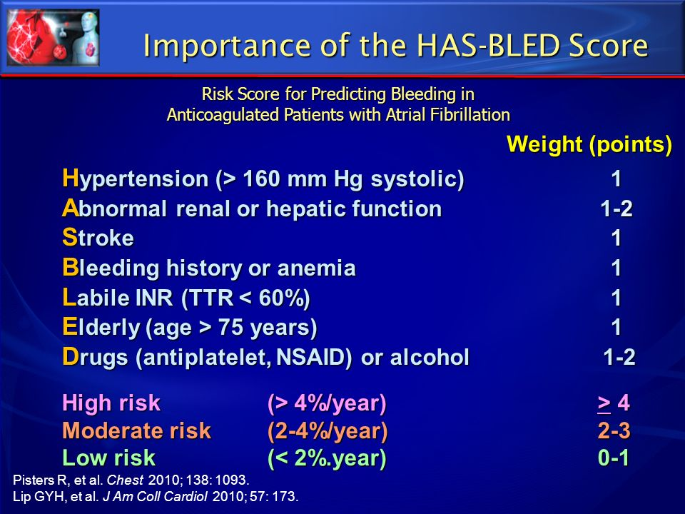 Importance of the HAS-BLED Score H ypertension (> 160 mm Hg systolic) 1 A bnormal renal or hepatic function 1-2 S troke 1 B leeding history or anemia