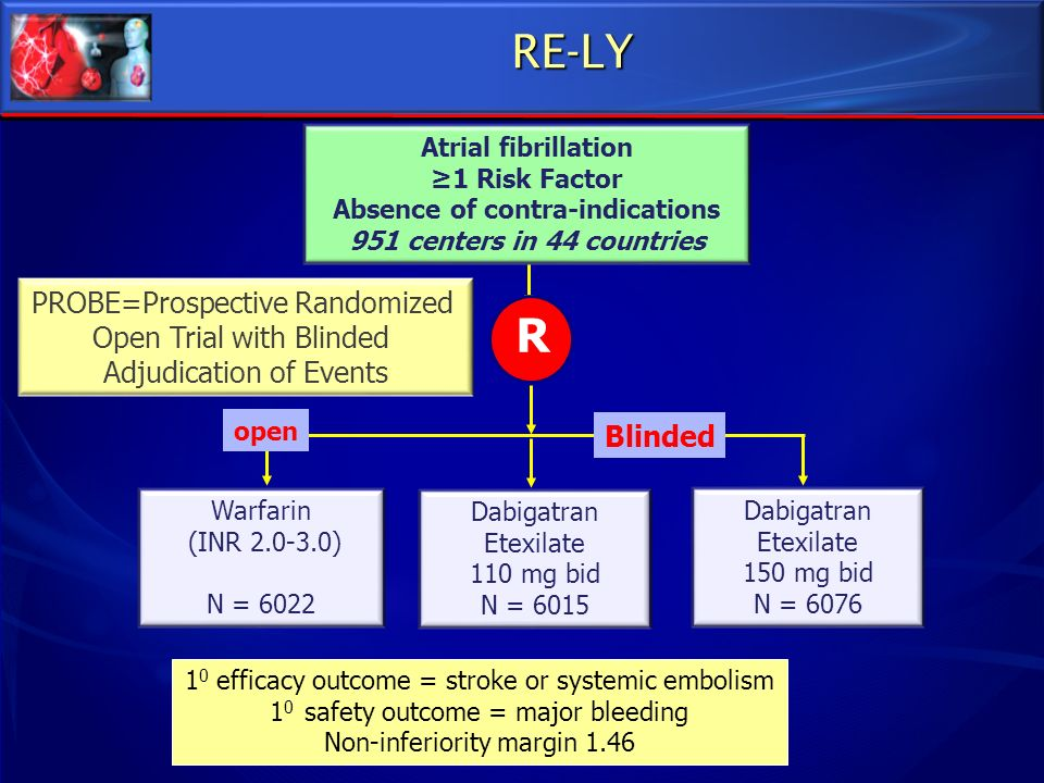 RE-LY Atrial fibrillation 1 Risk Factor Absence of contra-indications 951 centers in 44 countries R Warfarin (INR 2.0-3.0) N = 6022 Dabigatran Etexila