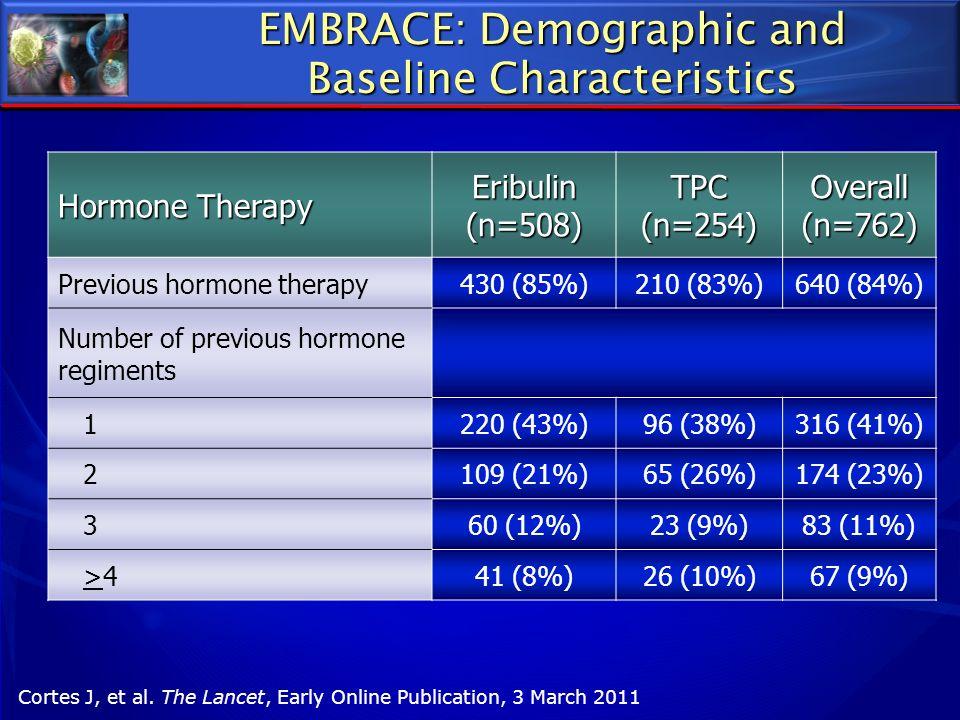 EMBRACE: Demographic and Baseline Characteristics Cortes J, et al. The Lancet, Early Online Publication, 3 March 2011 Hormone Therapy Eribulin (n=508)