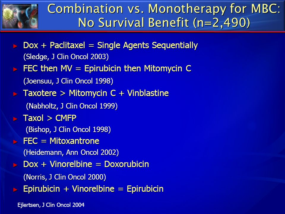 Combination vs. Monotherapy for MBC: No Survival Benefit (n=2,490) Dox + Paclitaxel = Single Agents Sequentially Dox + Paclitaxel = Single Agents Sequ