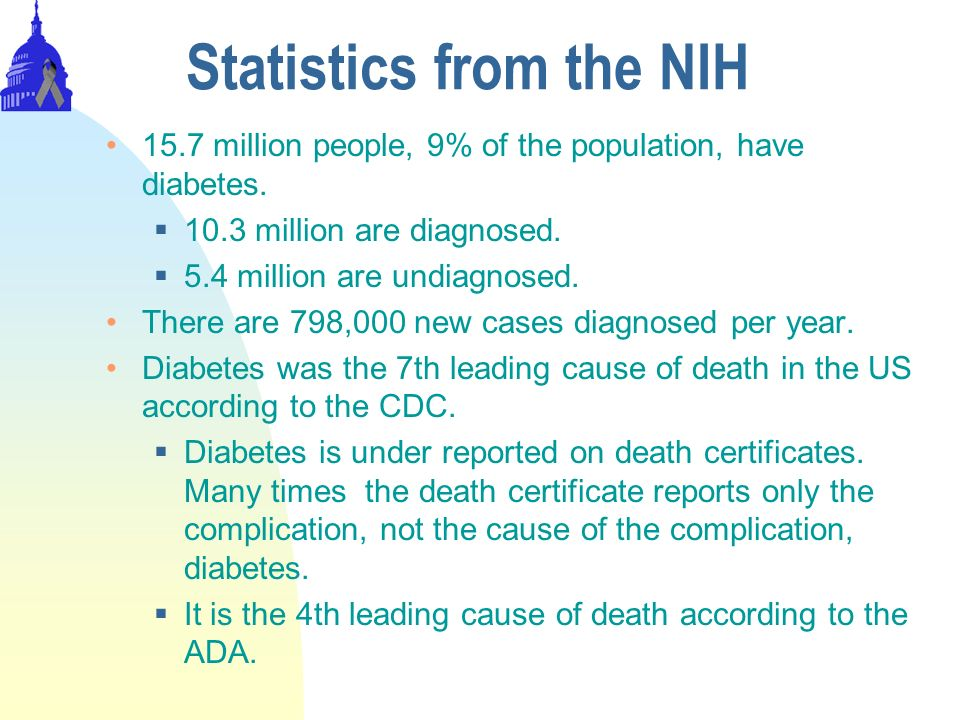 Statistics from the NIH 15.7 million people, 9% of the population, have diabetes.