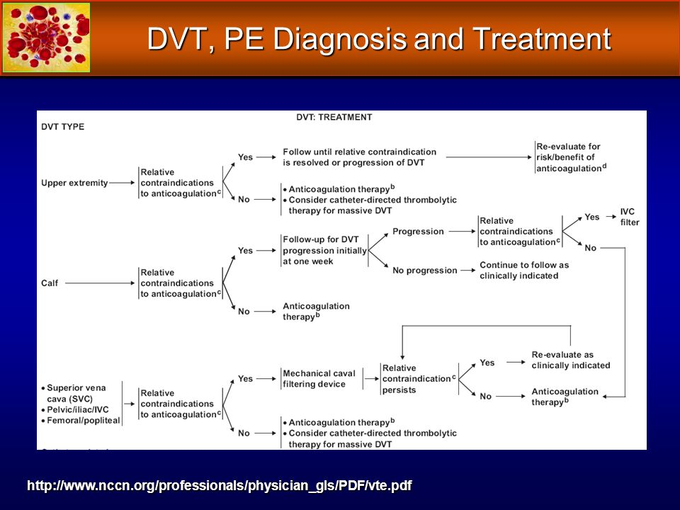 DVT, PE Diagnosis and Treatment http://www.nccn.org/professionals/physician_gls/PDF/vte.pdf
